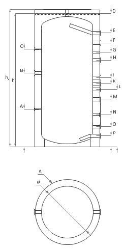 Теплоаккумуляторы Ecosystem